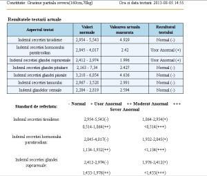 Testare a Sistemului Endocrin cu Quantum Analyzer
